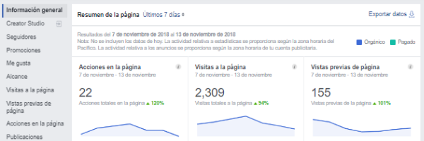 Facebook Estadísticas
